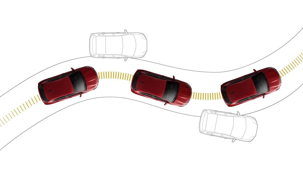 Control electrónico de estabilidad y tracción